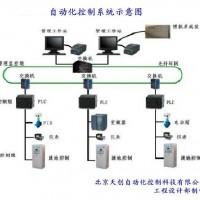 自动化设计改造,自动化控制系统,dcs控制系统,自动化集中控