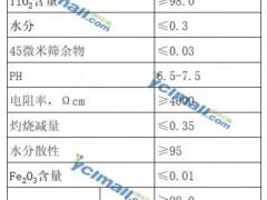 鸿洋钛业HA-700化纤级产品——钛白粉主打产品连载